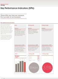 Key Performance Indicators - Inchcape
