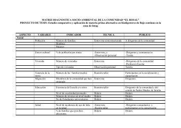 03 REC 110 Anexo N 1.pdf - Repositorio UTN