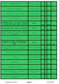 DOCUMENTARI in DVD per REGIA - Mediateca Toscana - Page 6