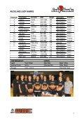2013 WBC Programme – Christchurch - Basketball New Zealand - Page 4