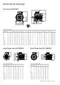 EMPEROR series motors - Industrial and Bearing Supplies - Page 6