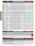 Ballistics Chart - Hornady - Page 3