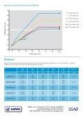 Mechanické vlastnosti Zváranie - WINFA sro - Page 2