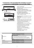 Бытовые кондиционеры (сплит-система) - Page 7