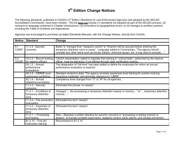 5th Edition Change Notices - IACLEA