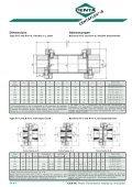 CENTAFLEX-B® - CENTA Antriebe Kirschey GmbH - Page 7
