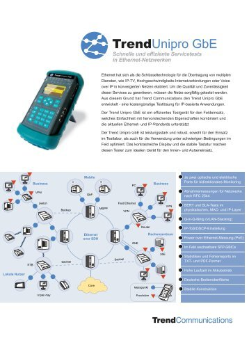 Unipro GbE Brochure (German) - Ideal Industries