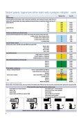 Solární pakety pro ohřev teplé vody a podporu vytápění - Buderus - Page 6