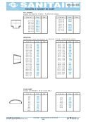 Catalogue Tubes - Cfm - Page 4