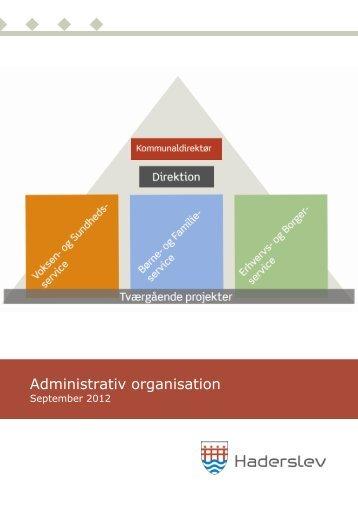 Administrativ organisation - Haderslev Kommune