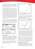 TI-Nachrichten 2-08 - Texas Instruments - Seite 4