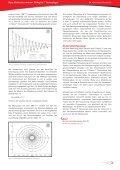 TI-Nachrichten 2-08 - Texas Instruments - Seite 5