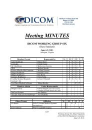Meeting MINUTES DICOM WORKING GROUP SIX