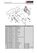 CS-2600ES - Eduard Ruf GmbH - Page 7