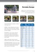 INVACARE PORTABLE RAMPS - Page 3