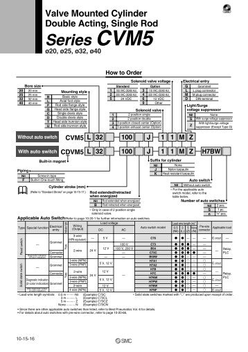Series CVM5 - SMC ETech
