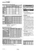 Series CVM5 - SMC ETech - Page 3