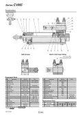 Series CVM5 - SMC ETech - Page 5