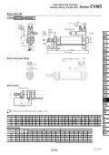 Series CVM5 - SMC ETech - Page 6