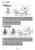 Series CVM5 - SMC ETech - Page 7