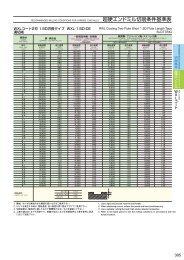 超硬エンドミル切削条件基準表