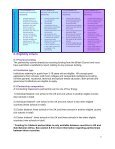 A guide to school partnerships - British Council Schools Online - Page 5