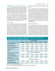 Aggregate demand and its composition - Union Budget & Economic ...