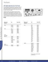 Test Panels Test Panels - Dallas Avionics, Inc.