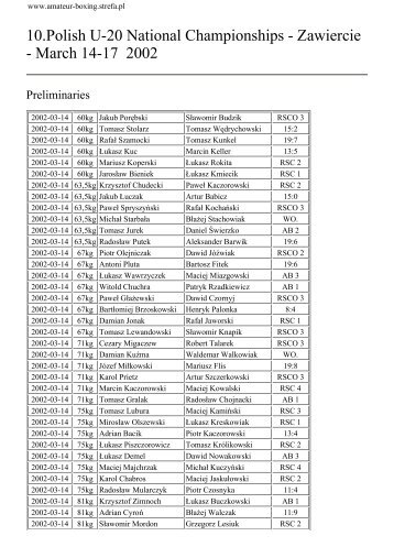 10.Polish U-20 National Championships - Zawiercie - March 14-17 ...