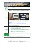 Download - Schneider Electric - Page 4