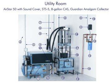 Utility Room - Air Techniques, Inc.