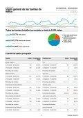 OCW UC3M En comparación con: 01/08/2008 - 31/08/2008 Uso del ... - Page 5