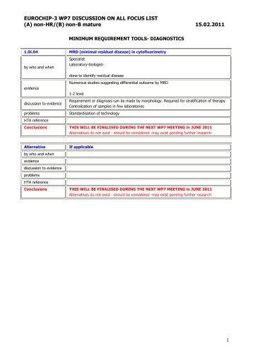 EUROCHIP-3 WP7 DISCUSSION ON ALL FOCUS LIST (A) non-HR ...