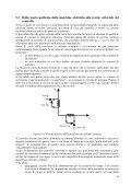 Macchina ad induzione - Page 7