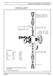 Explosionszeichnung-Ersatzteile - ProMinent