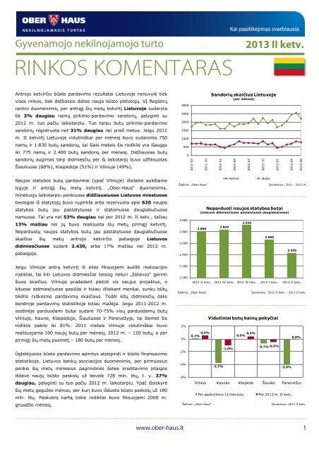 Gyvenamojo NT rinkos komentaras 2013 m. II ketv. - Ober-Haus