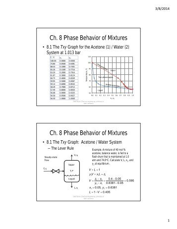 Notes Ch 8 - Department of Chemical Engineering - University of Utah