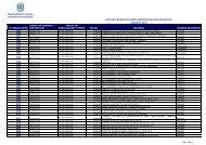 Listado Resoluciones Agosto 2012 - Intranet Municipal ...