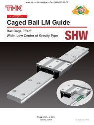 Caged Ball LM Guide Model SHW
