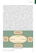 Introducerende pjece 'Vitaliseringsmodellen' - Forlaget Klim - Page 7