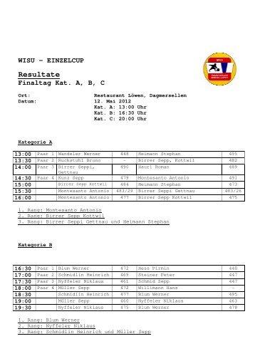 Fianltag Einzelcup Resultate+ Fotos 2012 - Keglerverband Willisau ...