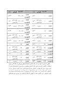 فصل اول: مفاهیم و تعاریف - Page 6