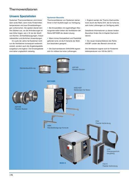 Thermoventilatoren - Systemair