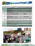 Memoria Labores 2001 - 2002 - parte2.pdf - Ministerio de Medio ... - Page 2