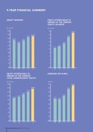 5-year financial summary - Kian Ann Engineering Pte Ltd