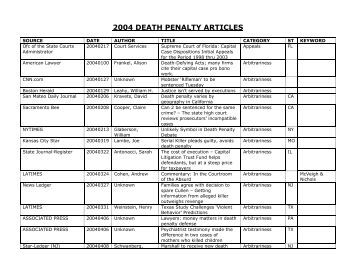 death penalty article