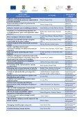 QCOM 2013 - Universitatea Tehnică - Page 2