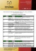Lista de Aprovados - UFRB - Page 3
