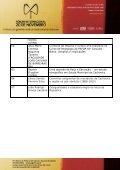 Lista de Aprovados - UFRB - Page 4