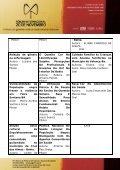 Lista de Aprovados - UFRB - Page 7